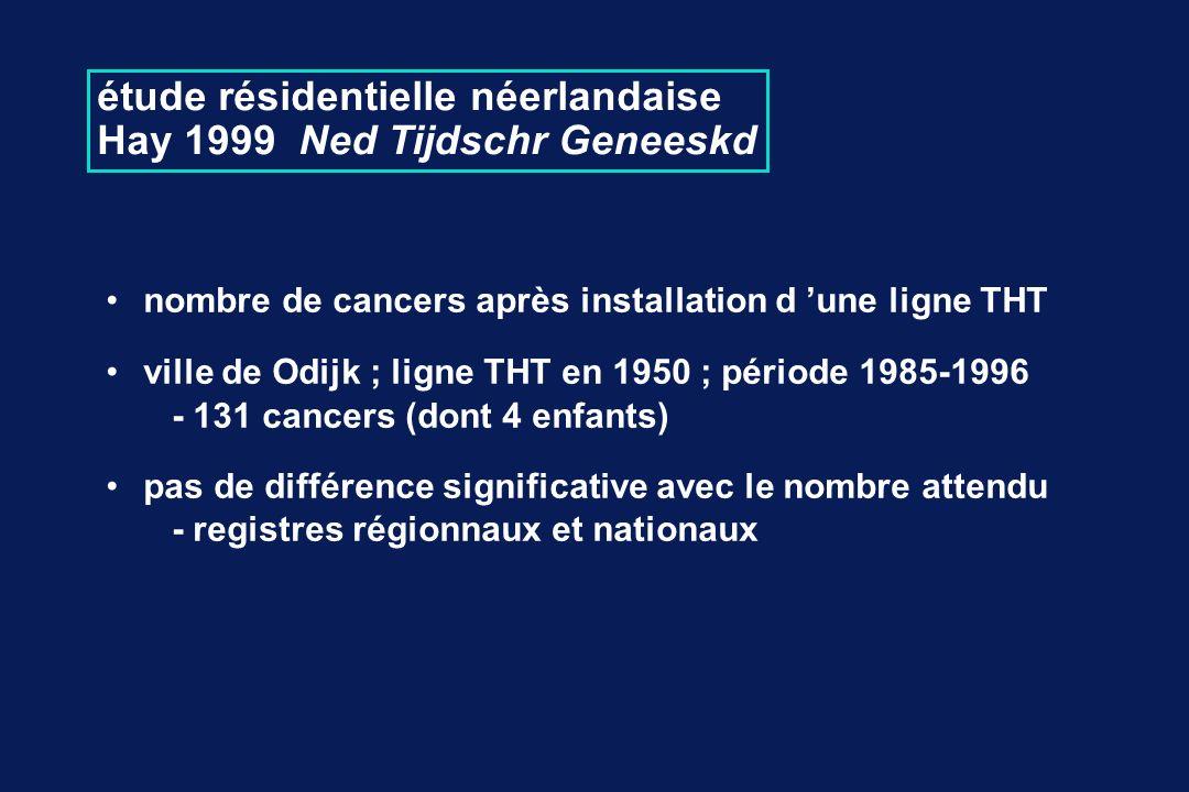 étude résidentielle néerlandaise Hay 1999 Ned Tijdschr Geneeskd nombre de cancers après installation d une ligne THT ville de Odijk ; ligne THT en 1950 ; période 1985-1996 - 131 cancers (dont 4 enfants) pas de différence significative avec le nombre attendu - registres régionnaux et nationaux