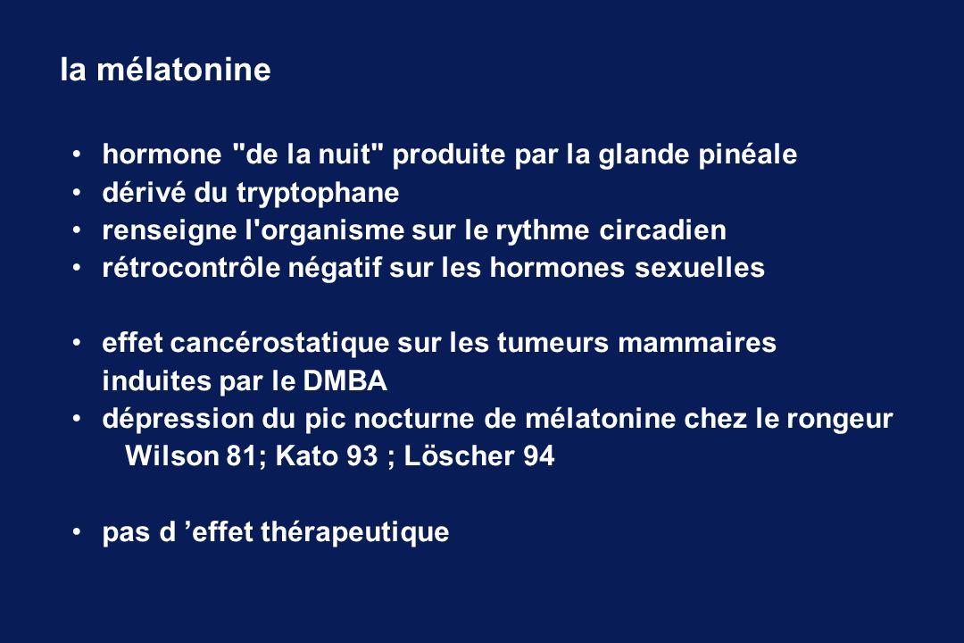 la mélatonine hormone de la nuit produite par la glande pinéale dérivé du tryptophane renseigne l organisme sur le rythme circadien rétrocontrôle négatif sur les hormones sexuelles effet cancérostatique sur les tumeurs mammaires induites par le DMBA dépression du pic nocturne de mélatonine chez le rongeur Wilson 81; Kato 93 ; Löscher 94 pas d effet thérapeutique