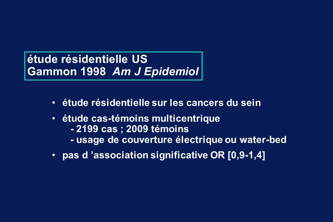 étude résidentielle US Gammon 1998 Am J Epidemiol étude résidentielle sur les cancers du sein étude cas-témoins multicentrique - 2199 cas ; 2009 témoins - usage de couverture électrique ou water-bed pas d association significative OR [0,9-1,4]