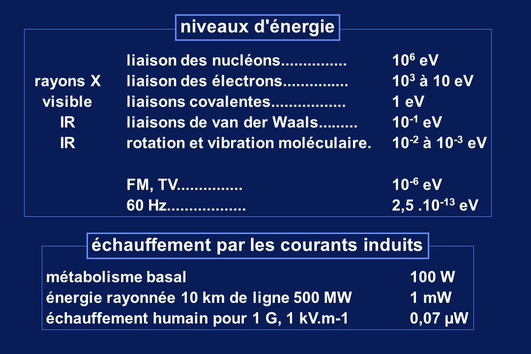 liaison des nucléons............... 10 6 eV rayons Xliaison des électrons...............