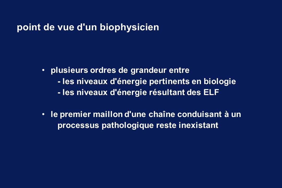 plusieurs ordres de grandeur entre - les niveaux d énergie pertinents en biologie - les niveaux d énergie résultant des ELF le premier maillon d une chaîne conduisant à un processus pathologique reste inexistant point de vue d un biophysicien