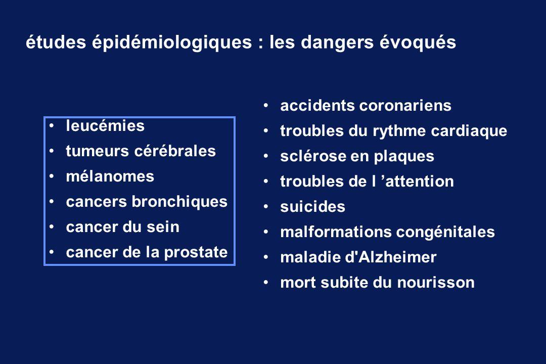 études épidémiologiques : principes études rétrospectives cas-témoin - résidentiel (enfant # 30 ; adulte # 20) - professionnel (# 50) études prospectives exposés / non exposés tendances séculaires