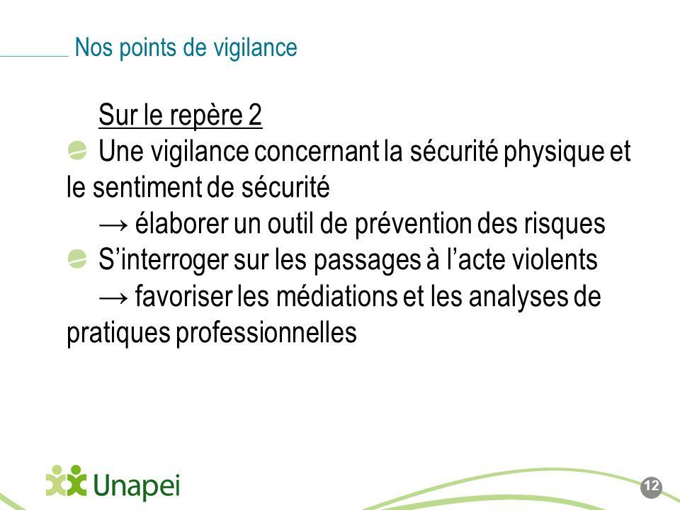 Sur le repère 2 Une vigilance concernant la sécurité physique et le sentiment de sécurité élaborer un outil de prévention des risques Sinterroger sur