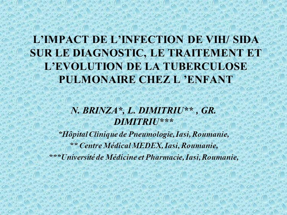 LIMPACT DE LINFECTION DE VIH/ SIDA SUR LE DIAGNOSTIC, LE TRAITEMENT ET LEVOLUTION DE LA TUBERCULOSE PULMONAIRE CHEZ L ENFANT N. BRINZA*, L. DIMITRIU**