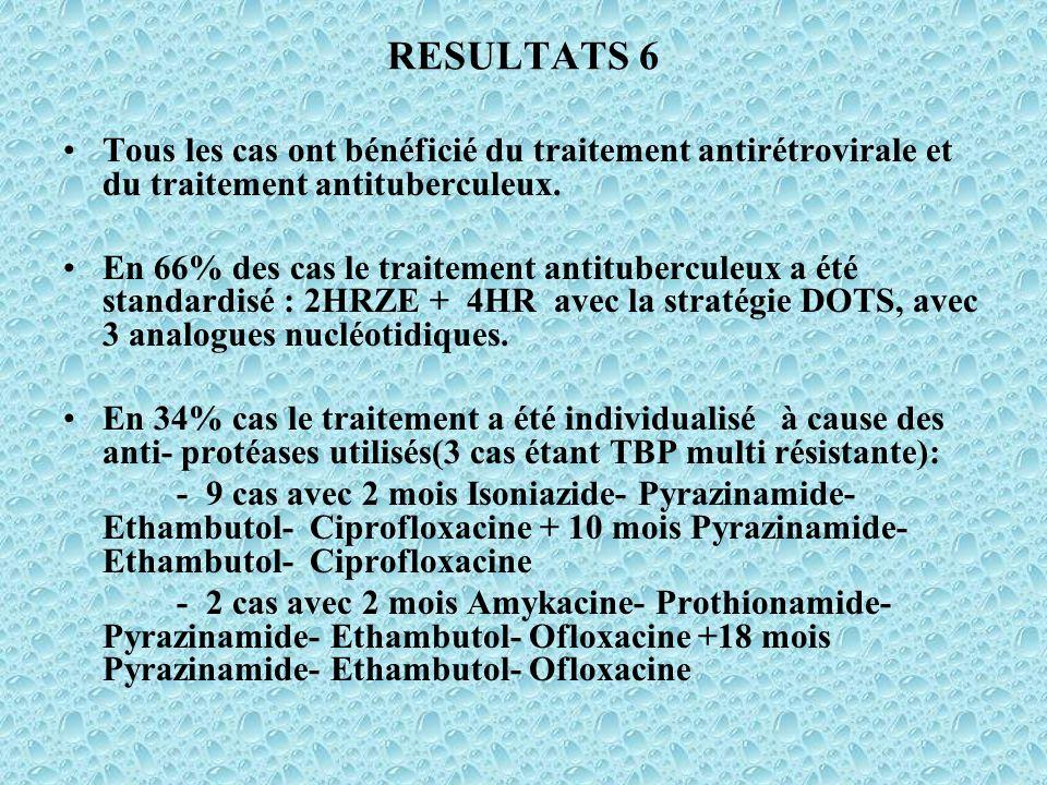 RESULTATS 6 Tous les cas ont bénéficié du traitement antirétrovirale et du traitement antituberculeux. En 66% des cas le traitement antituberculeux a