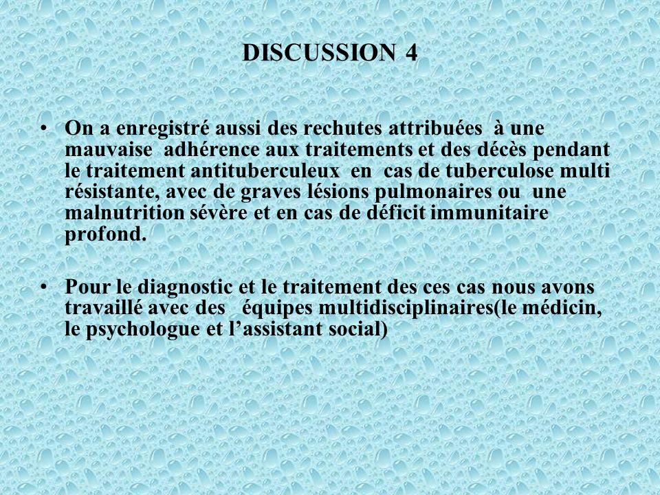 DISCUSSION 4 On a enregistré aussi des rechutes attribuées à une mauvaise adhérence aux traitements et des décès pendant le traitement antituberculeux