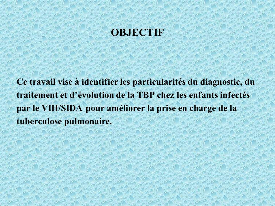 OBJECTIF Ce travail vise à identifier les particularités du diagnostic, du traitement et dévolution de la TBP chez les enfants infectés par le VIH/SID