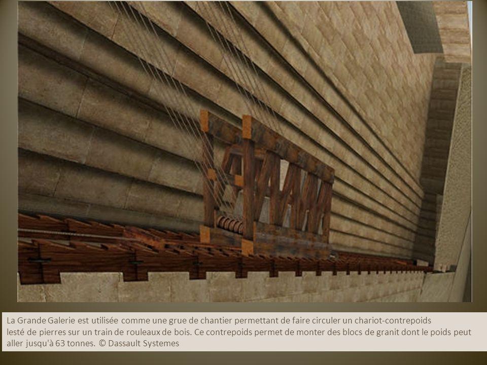 La Grande Galerie est utilisée comme une grue de chantier permettant de faire circuler un chariot-contrepoids lesté de pierres sur un train de rouleau