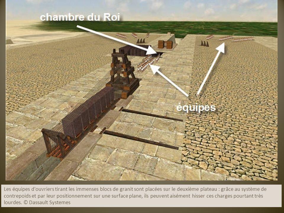 Les équipes d'ouvriers tirant les immenses blocs de granit sont placées sur le deuxième plateau : grâce au système de contrepoids et par leur position
