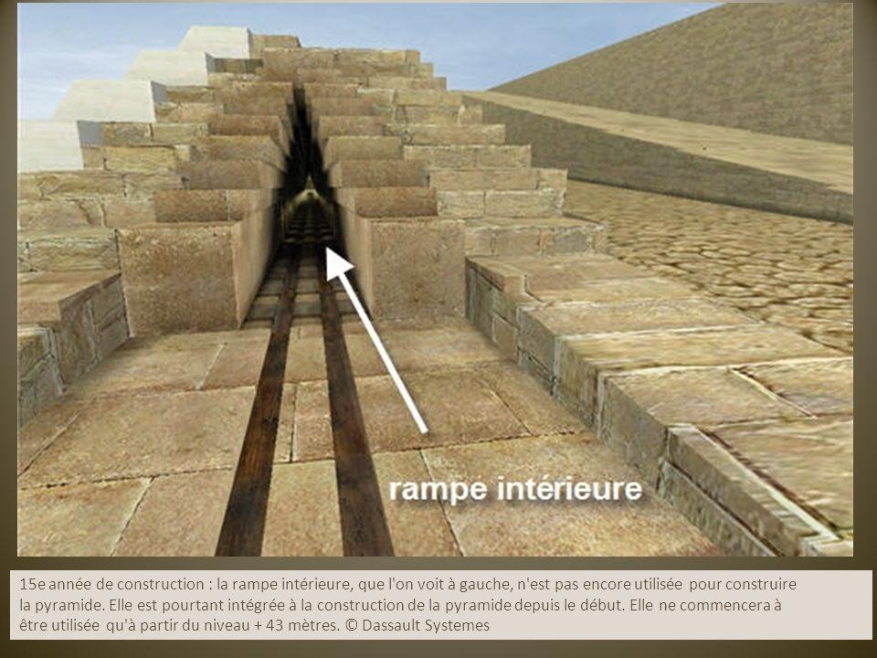 15e année de construction : la rampe intérieure, que l'on voit à gauche, n'est pas encore utilisée pour construire la pyramide. Elle est pourtant inté