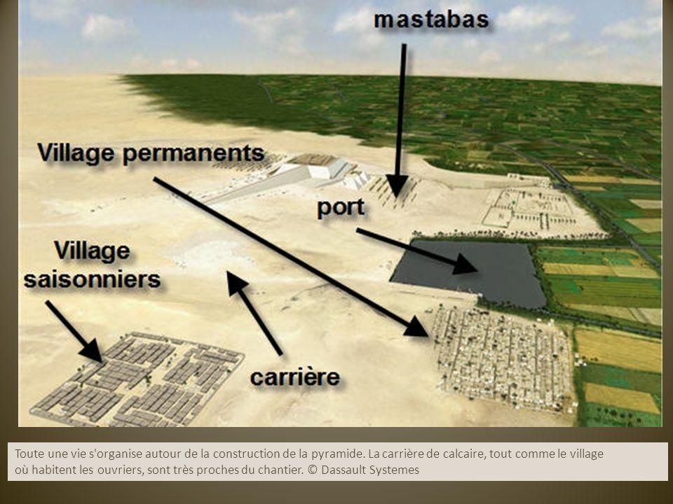 Toute une vie s'organise autour de la construction de la pyramide. La carrière de calcaire, tout comme le village où habitent les ouvriers, sont très
