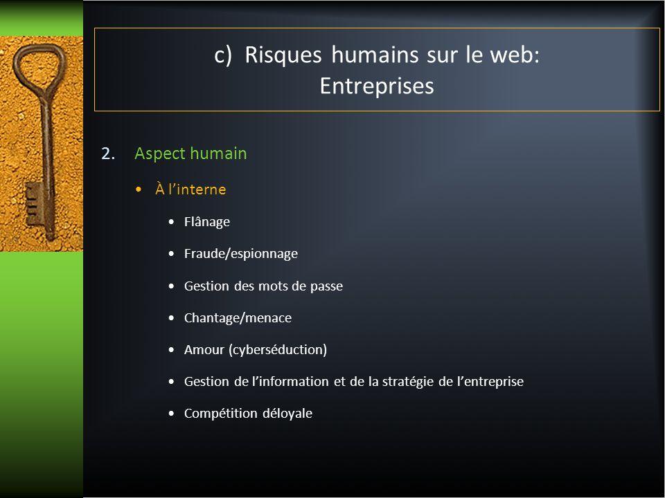 c) Risques humains sur le web: Entreprises 2.Aspect humain À linterne Flânage Fraude/espionnage Gestion des mots de passe Chantage/menace Amour (cyber