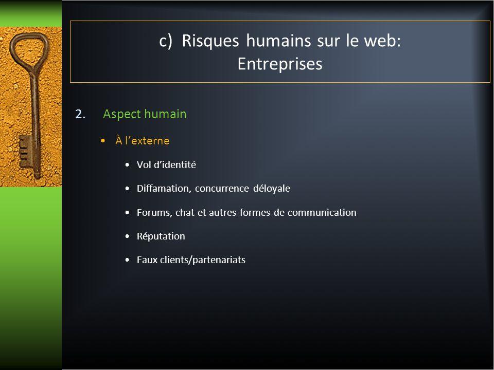 c) Risques humains sur le web: Entreprises 2.Aspect humain À lexterne Vol didentité Diffamation, concurrence déloyale Forums, chat et autres formes de