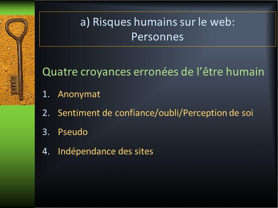 a) Risques humains sur le web: Personnes Quatre croyances erronées de lêtre humain 1.Anonymat 2.Sentiment de confiance/oubli/Perception de soi 3.Pseud