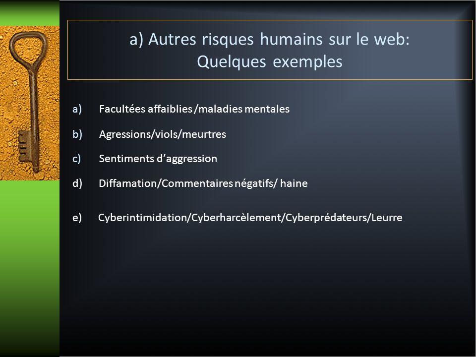 a) Autres risques humains sur le web: Quelques exemples a)Facultées affaiblies /maladies mentales b)Agressions/viols/meurtres c)Sentiments daggression