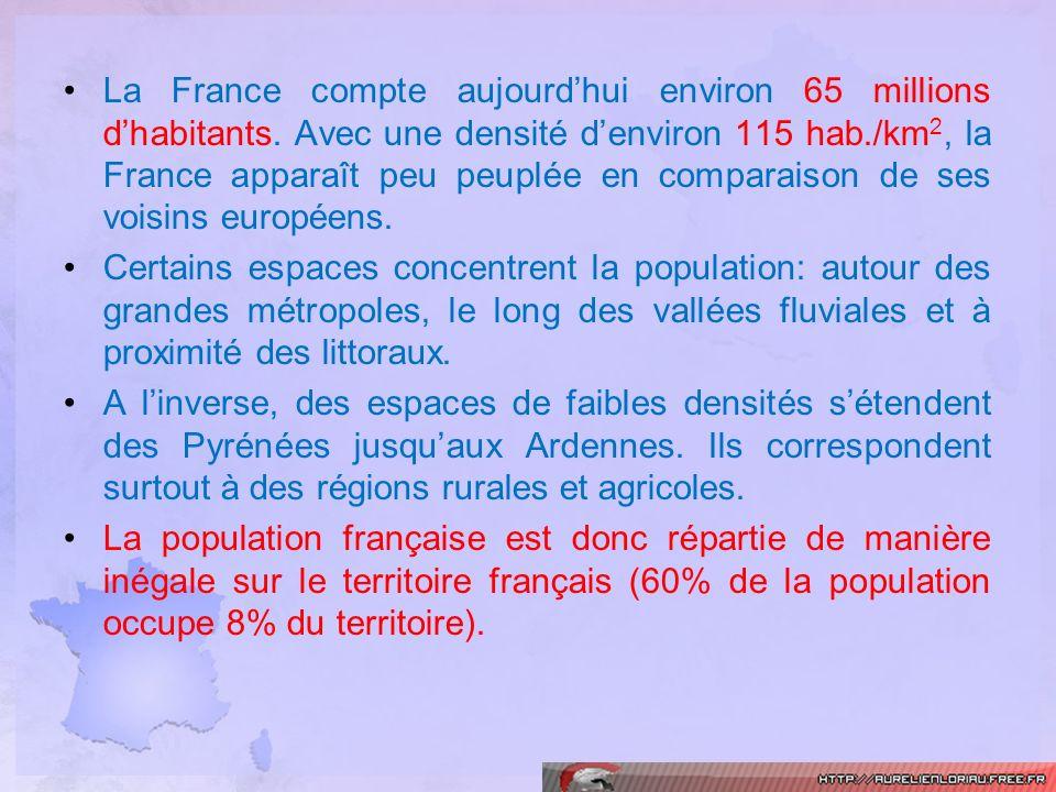 La France compte aujourdhui environ 65 millions dhabitants. Avec une densité denviron 115 hab./km 2, la France apparaît peu peuplée en comparaison de