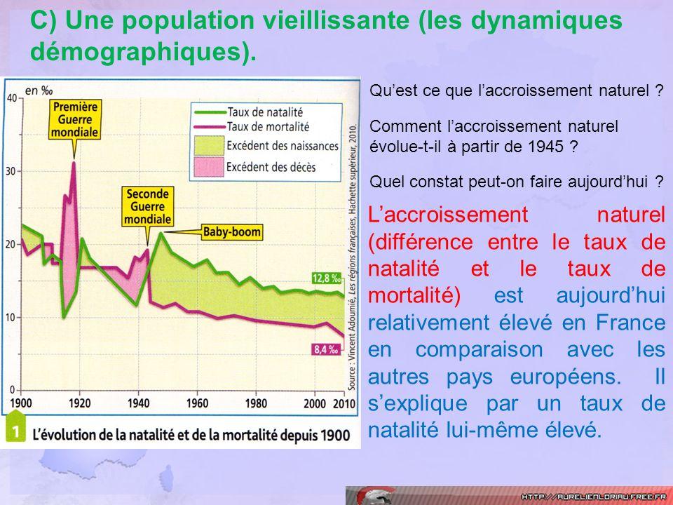 C) Une population vieillissante (les dynamiques démographiques). Quest ce que laccroissement naturel ? Comment laccroissement naturel évolue-t-il à pa