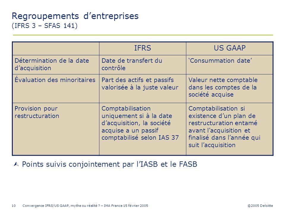 ©2005 Deloitte Convergence IFRS/US GAAP, mythe ou réalité ? – IMA France 15 février 200510 Regroupements dentreprises (IFRS 3 – SFAS 141) Points suivi