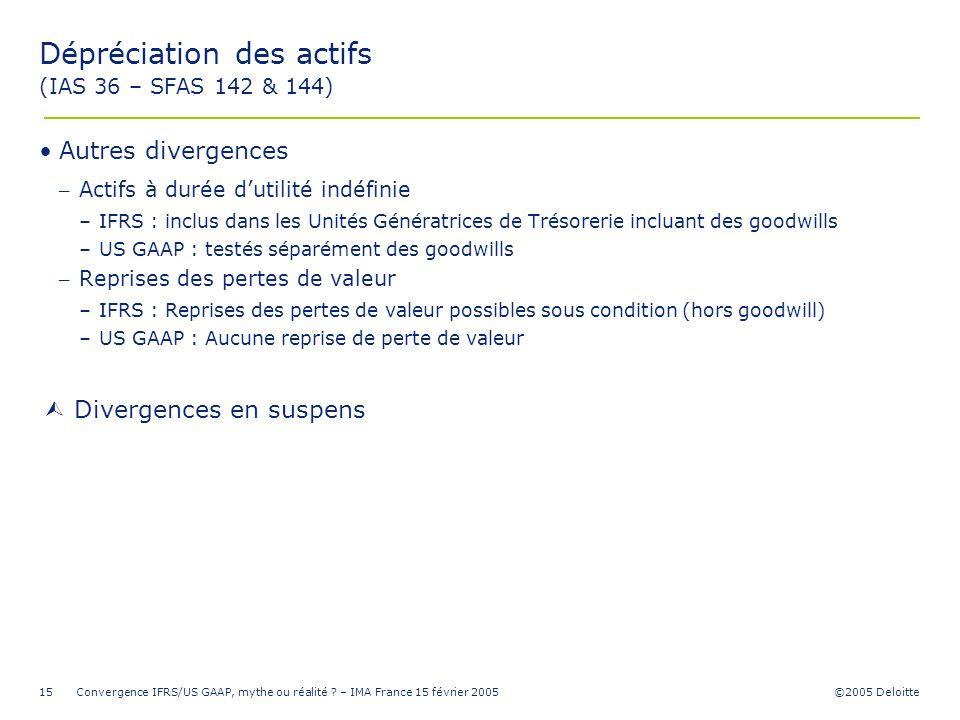 ©2005 Deloitte Convergence IFRS/US GAAP, mythe ou réalité ? – IMA France 15 février 200515 Divergences en suspens Dépréciation des actifs (IAS 36 – SF