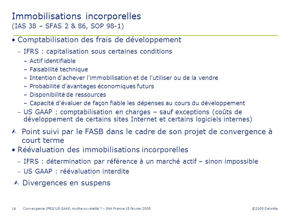 ©2005 Deloitte Convergence IFRS/US GAAP, mythe ou réalité ? – IMA France 15 février 200516 Immobilisations incorporelles (IAS 38 – SFAS 2 & 86, SOP 98