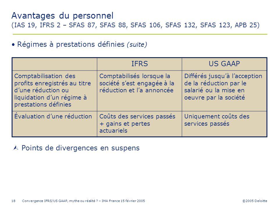 ©2005 Deloitte Convergence IFRS/US GAAP, mythe ou réalité ? – IMA France 15 février 200518 Avantages du personnel (IAS 19, IFRS 2 – SFAS 87, SFAS 88,