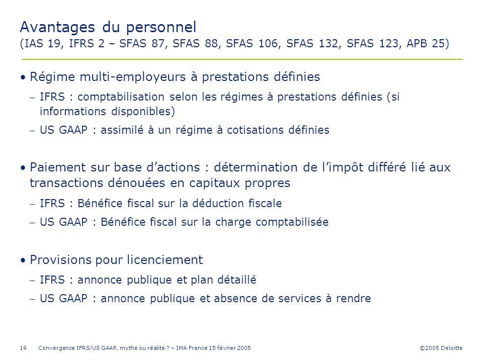 ©2005 Deloitte Convergence IFRS/US GAAP, mythe ou réalité ? – IMA France 15 février 200519 Avantages du personnel (IAS 19, IFRS 2 – SFAS 87, SFAS 88,