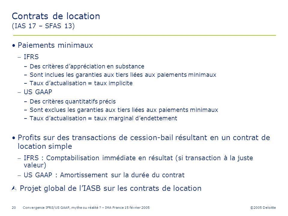 ©2005 Deloitte Convergence IFRS/US GAAP, mythe ou réalité ? – IMA France 15 février 200520 Contrats de location (IAS 17 – SFAS 13) Paiements minimaux