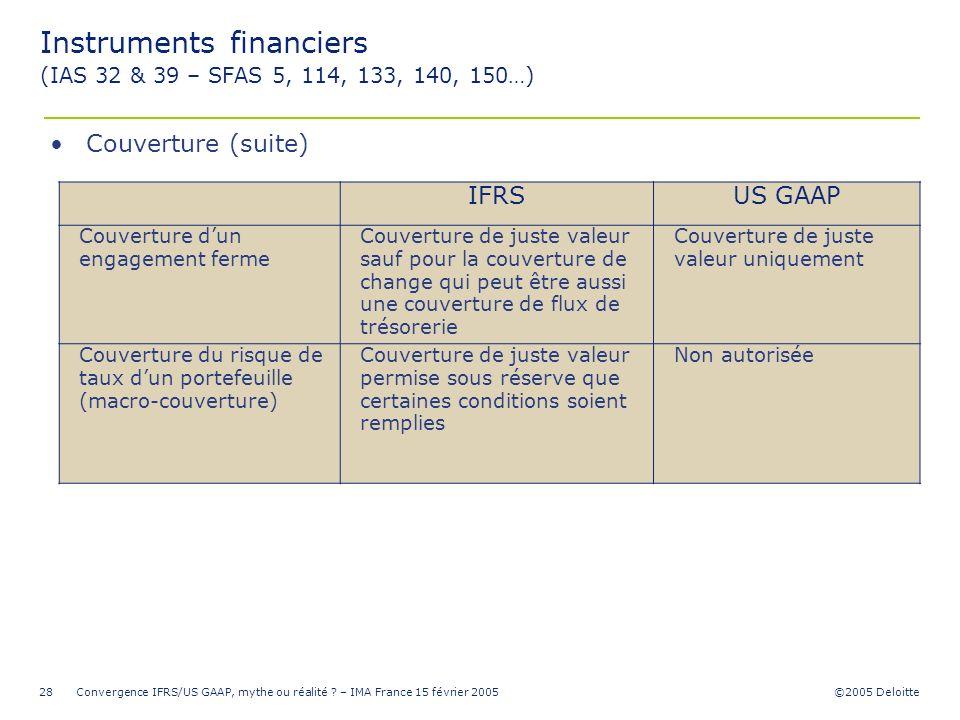©2005 Deloitte Convergence IFRS/US GAAP, mythe ou réalité ? – IMA France 15 février 200528 IFRSUS GAAP Couverture dun engagement ferme Couverture de j