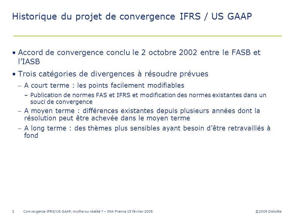 ©2005 Deloitte Convergence IFRS/US GAAP, mythe ou réalité ? – IMA France 15 février 20053 Historique du projet de convergence IFRS / US GAAP Accord de