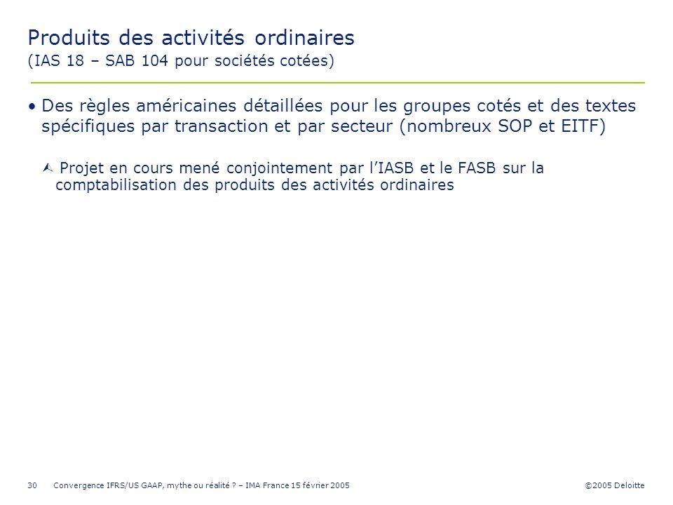 ©2005 Deloitte Convergence IFRS/US GAAP, mythe ou réalité ? – IMA France 15 février 200530 Produits des activités ordinaires (IAS 18 – SAB 104 pour so