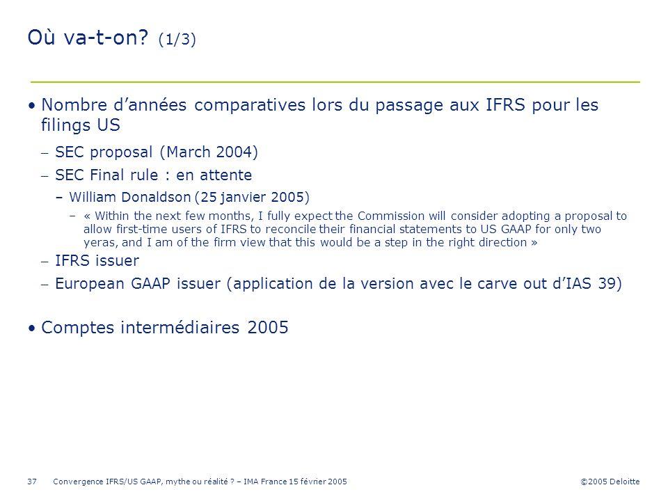 ©2005 Deloitte Convergence IFRS/US GAAP, mythe ou réalité ? – IMA France 15 février 200537 Où va-t-on? (1/3) Nombre dannées comparatives lors du passa