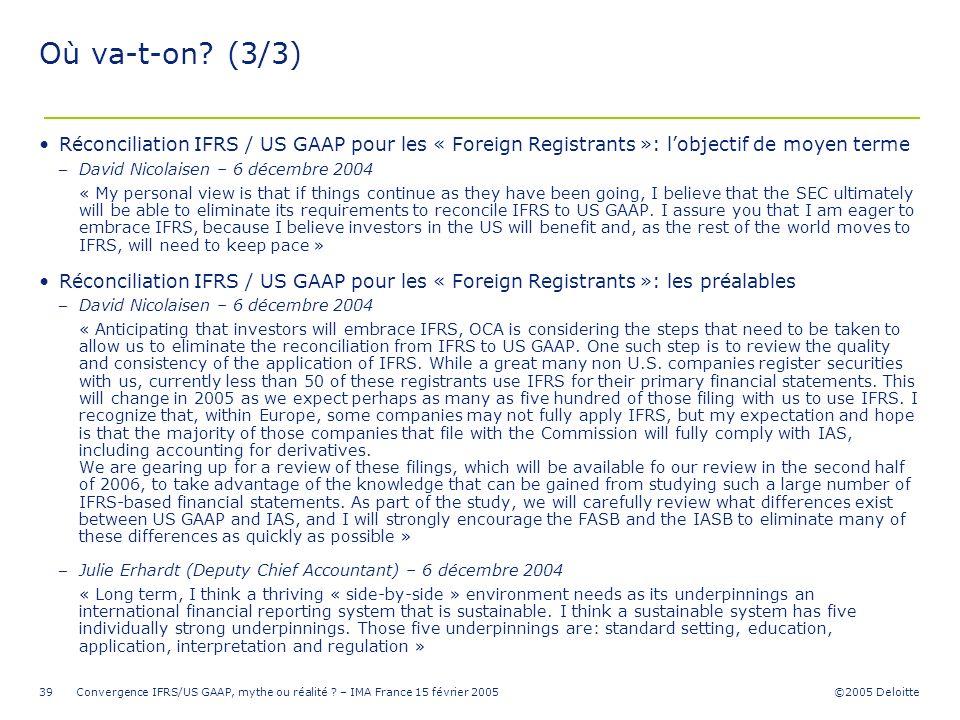 ©2005 Deloitte Convergence IFRS/US GAAP, mythe ou réalité ? – IMA France 15 février 200539 Où va-t-on? (3/3) Réconciliation IFRS / US GAAP pour les «