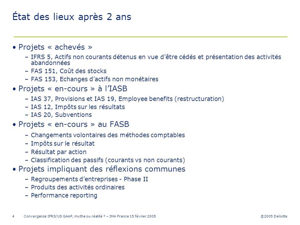 ©2005 Deloitte Convergence IFRS/US GAAP, mythe ou réalité ? – IMA France 15 février 20054 État des lieux après 2 ans Projets « achevés » –IFRS 5, Acti