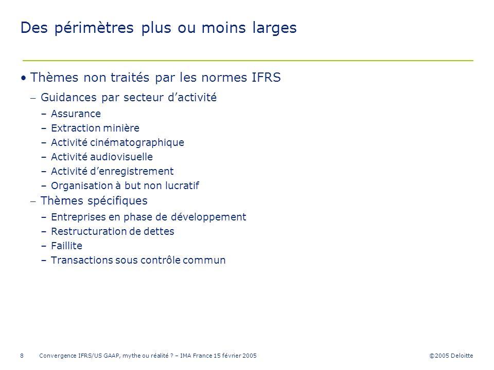 ©2005 Deloitte Convergence IFRS/US GAAP, mythe ou réalité ? – IMA France 15 février 20058 Des périmètres plus ou moins larges Thèmes non traités par l
