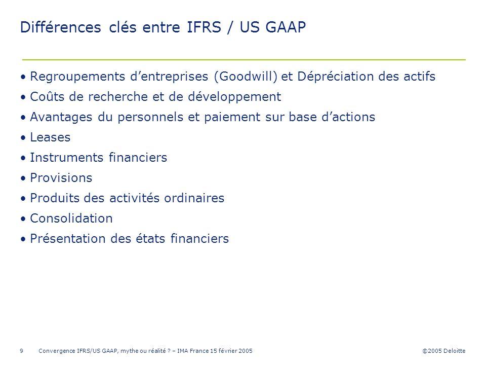 ©2005 Deloitte Convergence IFRS/US GAAP, mythe ou réalité ? – IMA France 15 février 20059 Différences clés entre IFRS / US GAAP Regroupements dentrepr