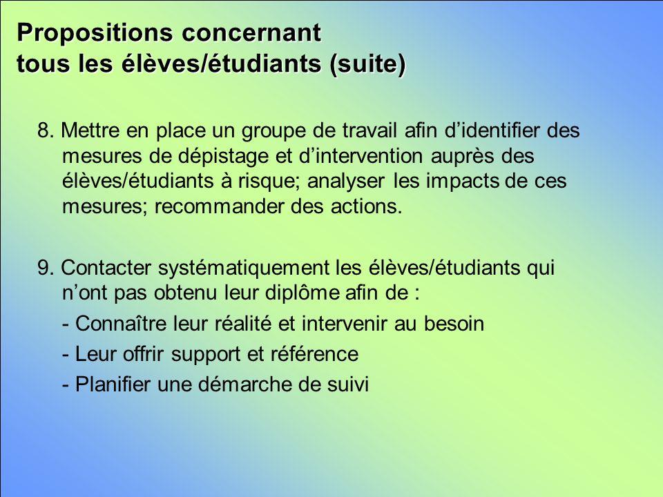 Propositions concernant tous les élèves/étudiants (suite) 8.