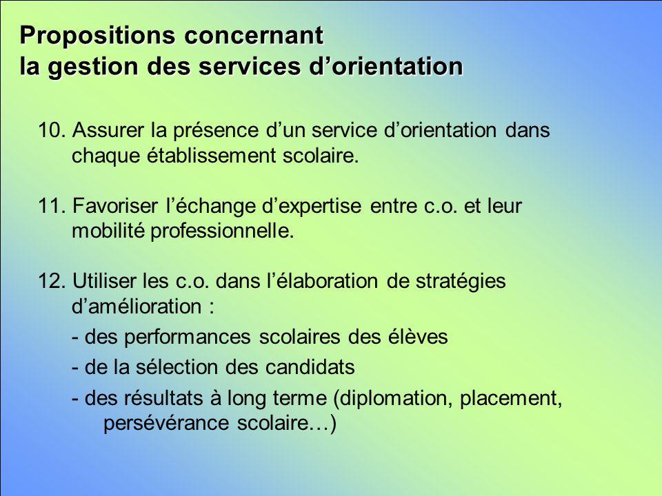 Propositions concernant la gestion des services dorientation 10.