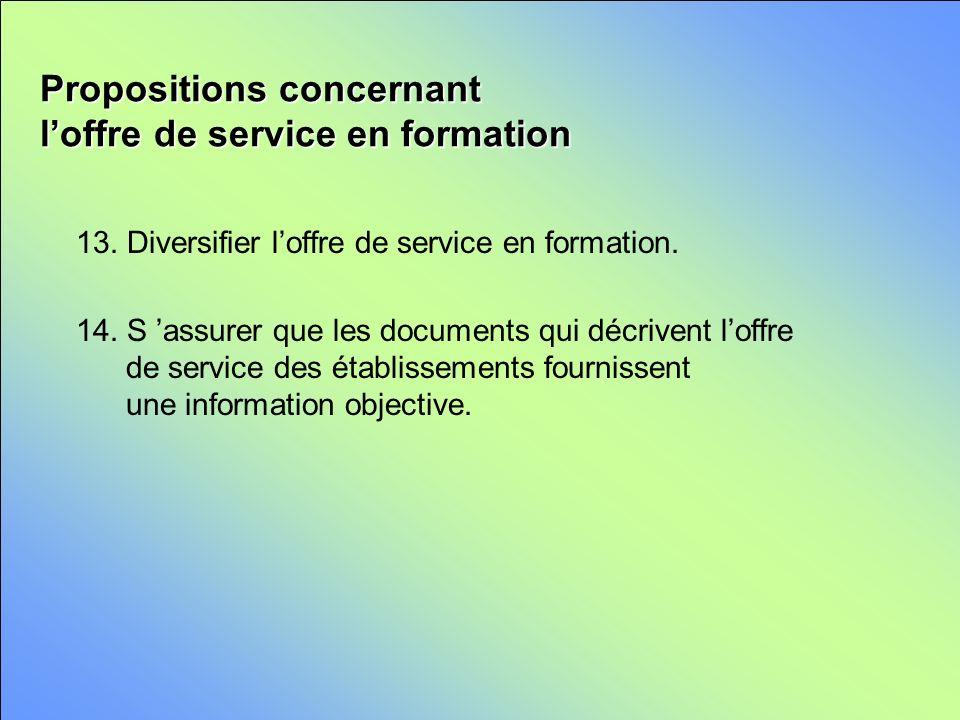 Propositions concernant loffre de service en formation 13.