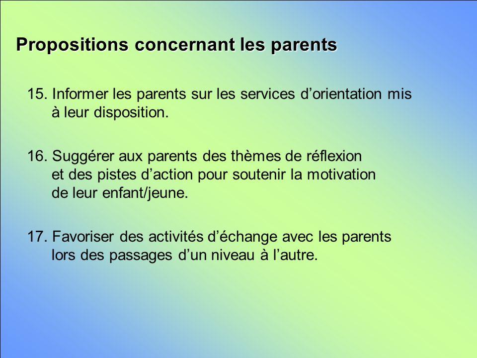 Propositions concernant les parents 15. Informer les parents sur les services dorientation mis à leur disposition. 16. Suggérer aux parents des thèmes