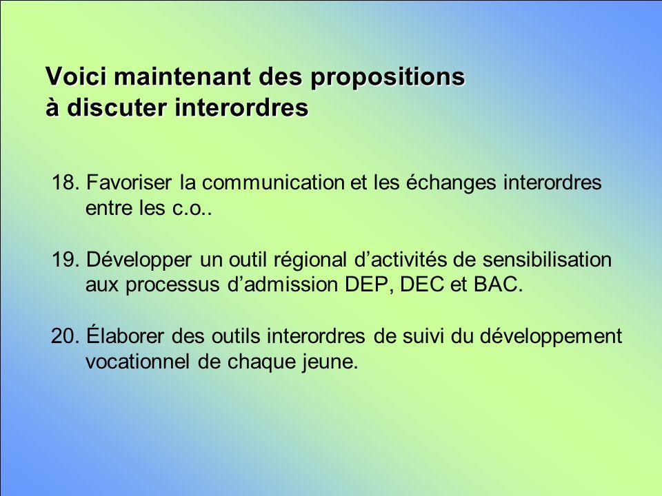 Voici maintenant des propositions à discuter interordres 18.