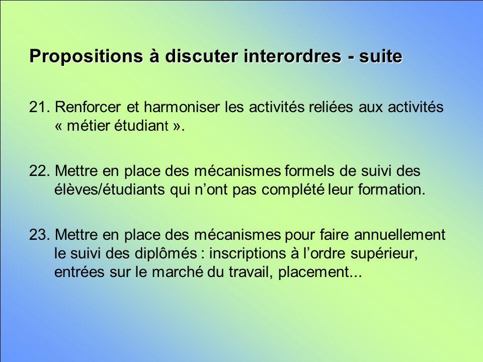 Propositions à discuter interordres - suite 21.