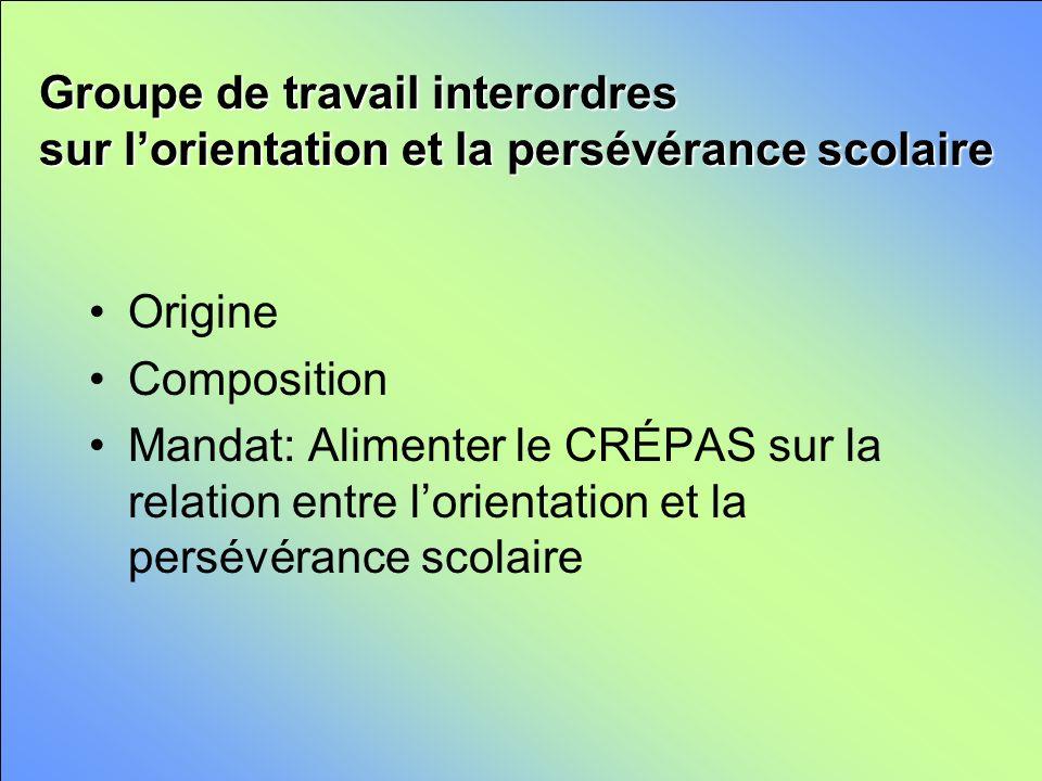 Origine Composition Mandat: Alimenter le CRÉPAS sur la relation entre lorientation et la persévérance scolaire Groupe de travail interordres sur lorientation et la persévérance scolaire