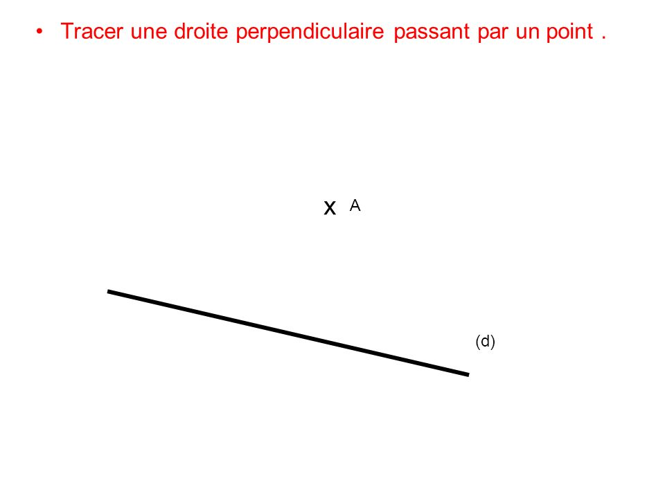 Tracer une droite perpendiculaire passant par un point. (d) x A