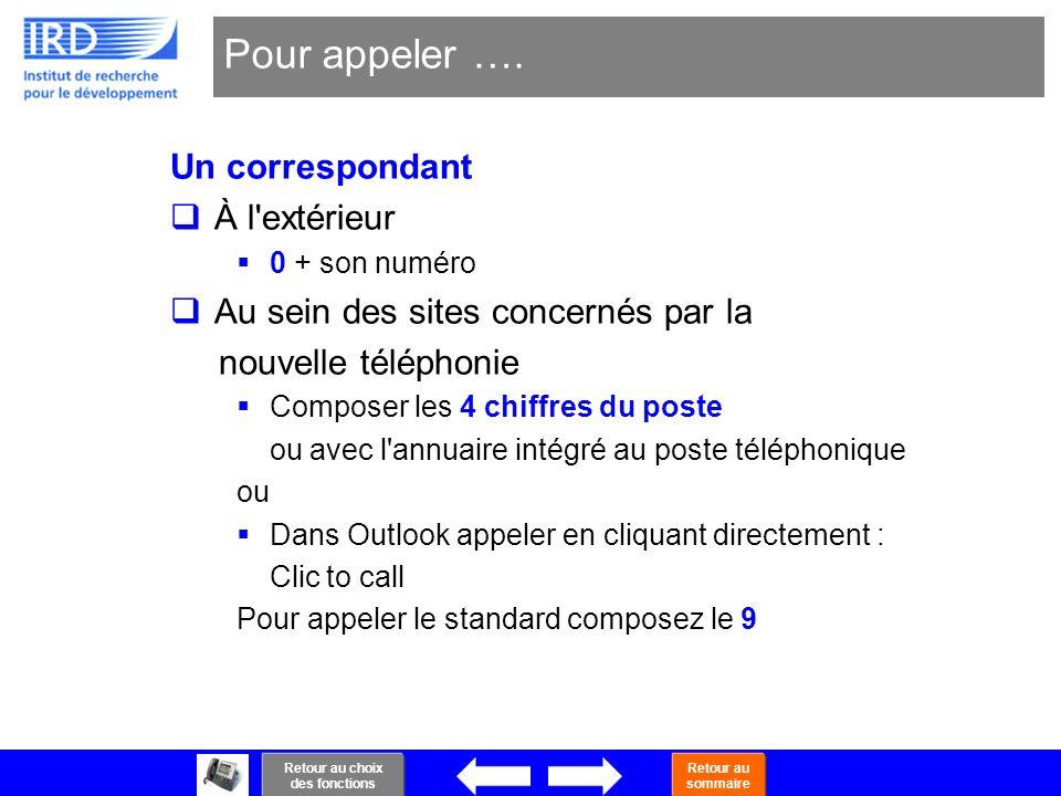 12 Un correspondant À l'extérieur 0 + son numéro Au sein des sites concernés par la nouvelle téléphonie Composer les 4 chiffres du poste ou avec l'ann