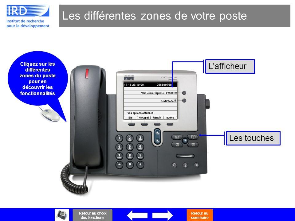 4 Les différentes zones de votre poste Cliquez sur les différentes zones du poste pour en découvrir les fonctionnalités Les touches Lafficheur Retour