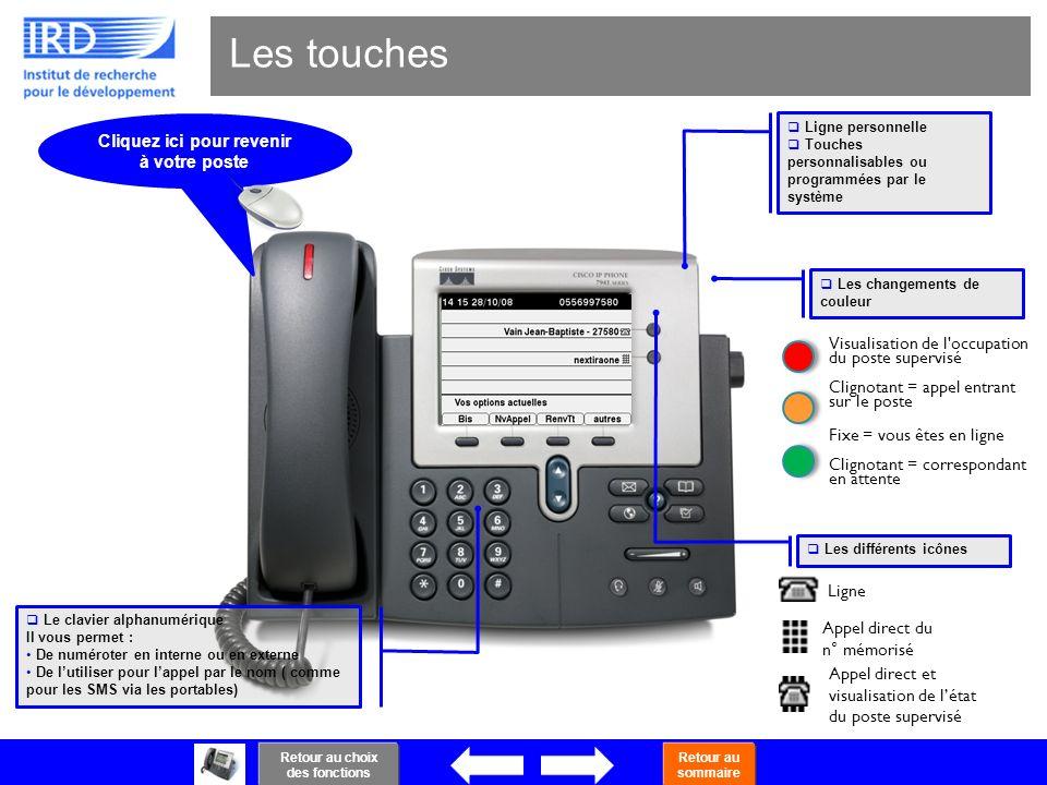 6 Les touches Ligne personnelle Touches personnalisables ou programmées par le système Visualisation de l'occupation du poste supervisé Clignotant = a