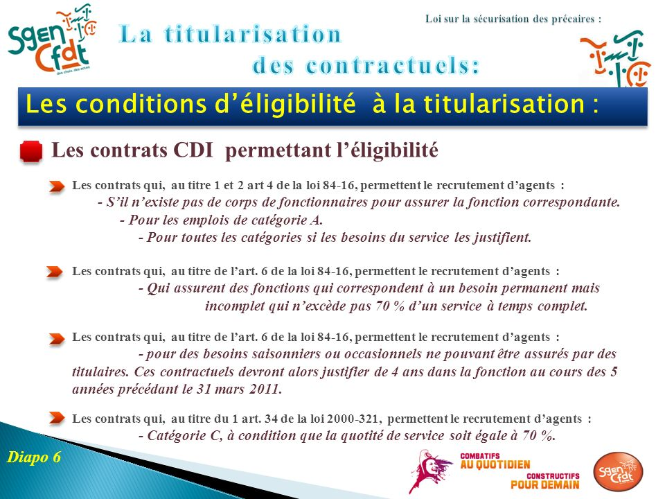 Les conditions déligibilité à la titularisation : Les contrats CDI permettant léligibilité Les contrats qui, au titre 1 et 2 art 4 de la loi 84-16, pe
