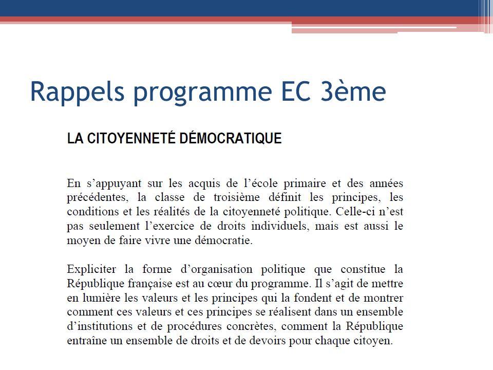 Rappels programme EC 3ème