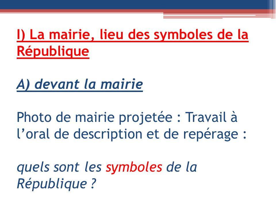 I) La mairie, lieu des symboles de la République A) devant la mairie Photo de mairie projetée : Travail à loral de description et de repérage : quels sont les symboles de la République ?