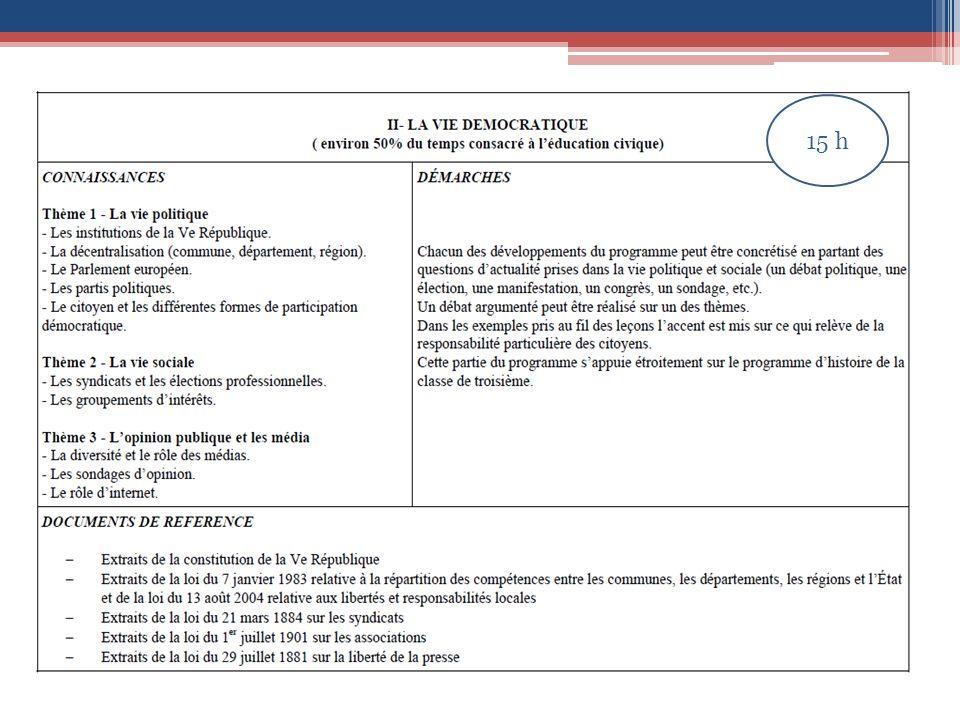 En parallèle: travail en salle informatique sur le site : http://www.assembleenationale.fr/histoire/SY MBOLES/sommaire.asp http://www.assembleenationale.fr/histoire/SY MBOLES/sommaire.asp